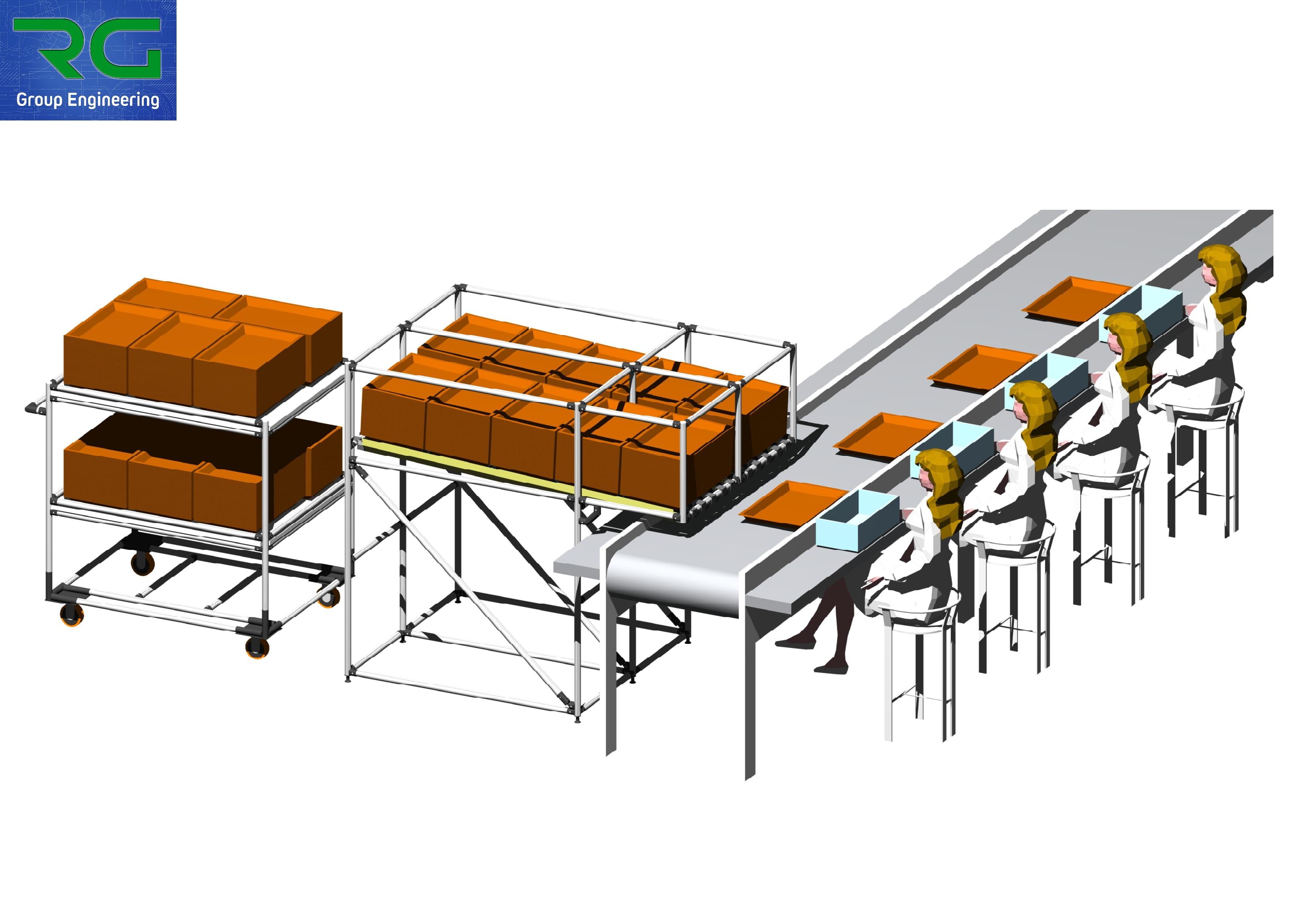 POSTAZIONE (SETTORE ALIMENTARE) Struttura lean statica + struttura dinamica in alluminio per asservimento e riempimento vassoi.
