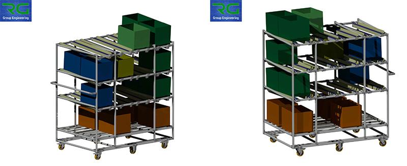 Struttura tubolare lean in alluminio (SETTORE ALIMENTARE). Carrello Market per trasporto contenitori.